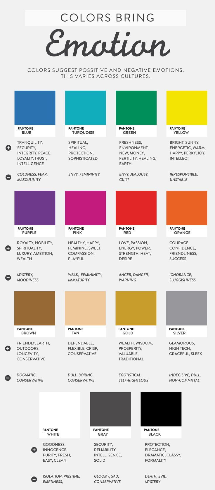 When you're looking to paint a room or style it, do you think about how the colour will make that room feel?