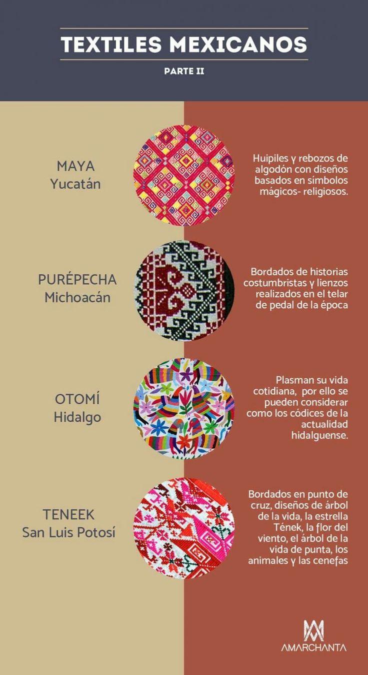 Ley contra plagio de cultura indígena pone a la vanguardia a México Mexican Art, Mexican Style, Textile Patterns, Textile Art, Mexico People, Mexican Costume, Mexico Culture, Magic Hands, Z Cam