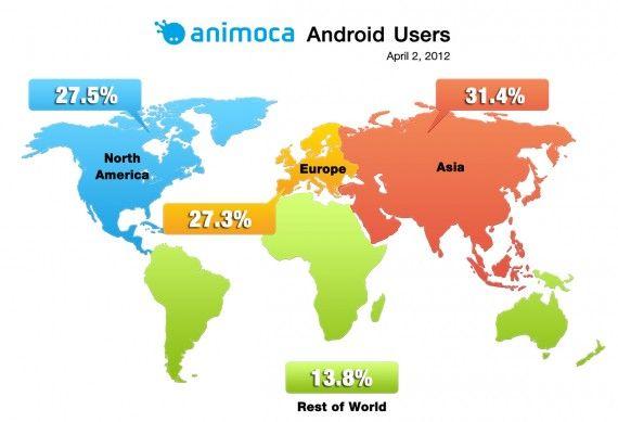Android users  worldwide according to animoca