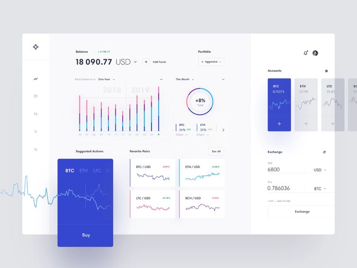 Cryptocurrency Exchange Dashboard в 2020 г Разработка