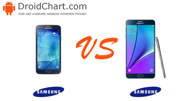 The side-by-side comparison of the Samsung Galaxy S5 Neo and Galaxy Note5 smartphones.  #smartphone #comparison #Samsung #GalaxyS5Neo #GalaxyNote5