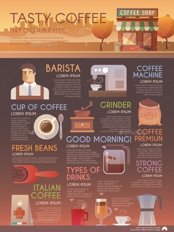 Infographic Brochure with Drinks and Coffee