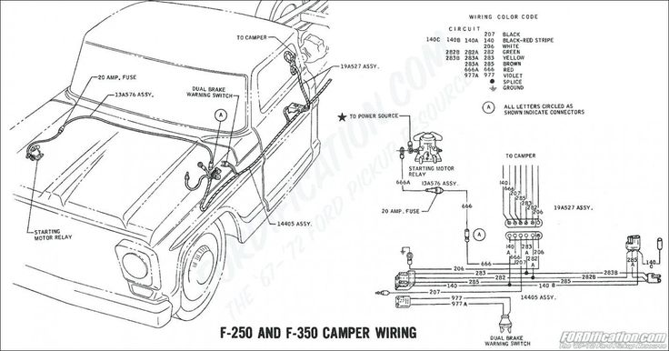 Engine Diagram Vauxhall Insignia Zx di 2020