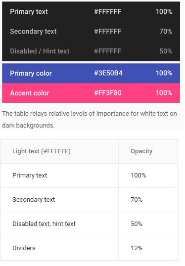 Material Design's color System | White text on dark backgrounds  White text appearing on colored backgrounds should do so at an opacity of 100%.  Polymer Elements used to improve your website design . Color Combination | Color Patterns | Color Palette | Color Palette From Image | For Website. #all #White #text #dark #backgrounds #Material #Design's #System #Polymer #Elements #background #example #all #color #good #palette #color #palette #pattern #Shade-A-Web