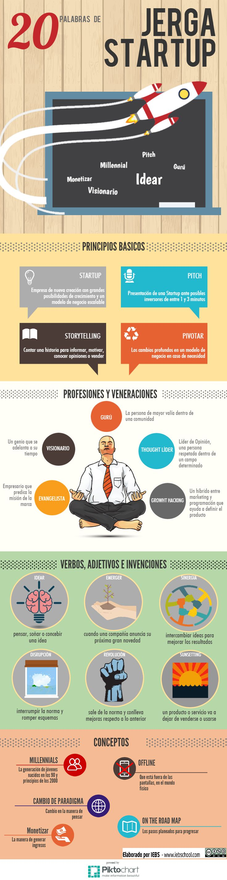 20 términos de la jerga Startup #infografia #infographic #entrepreneurship