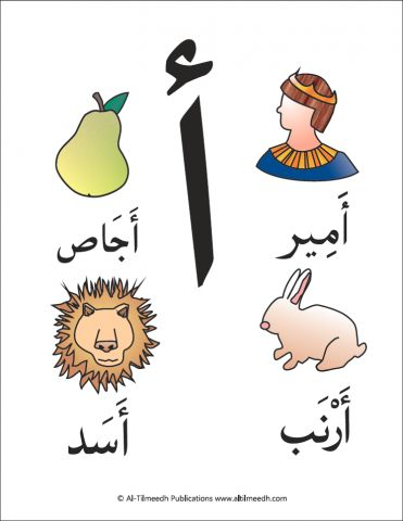 How To Write Arabic Letters Pdf Arabic Alphabet Coloring