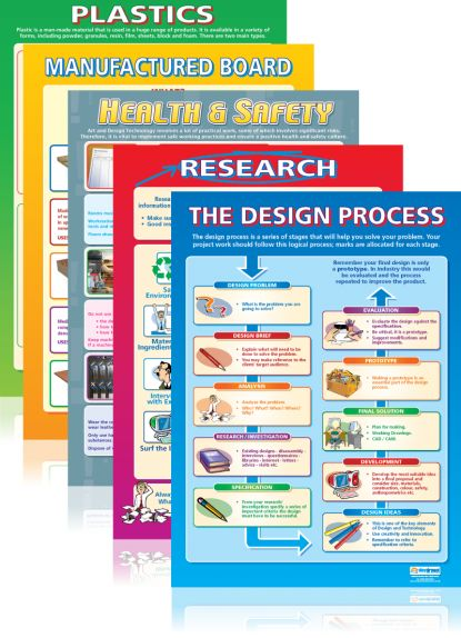 Set of 29 design & Technology Posters