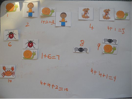 helseysprimarymaths | One is a Snail Ten is a Crab