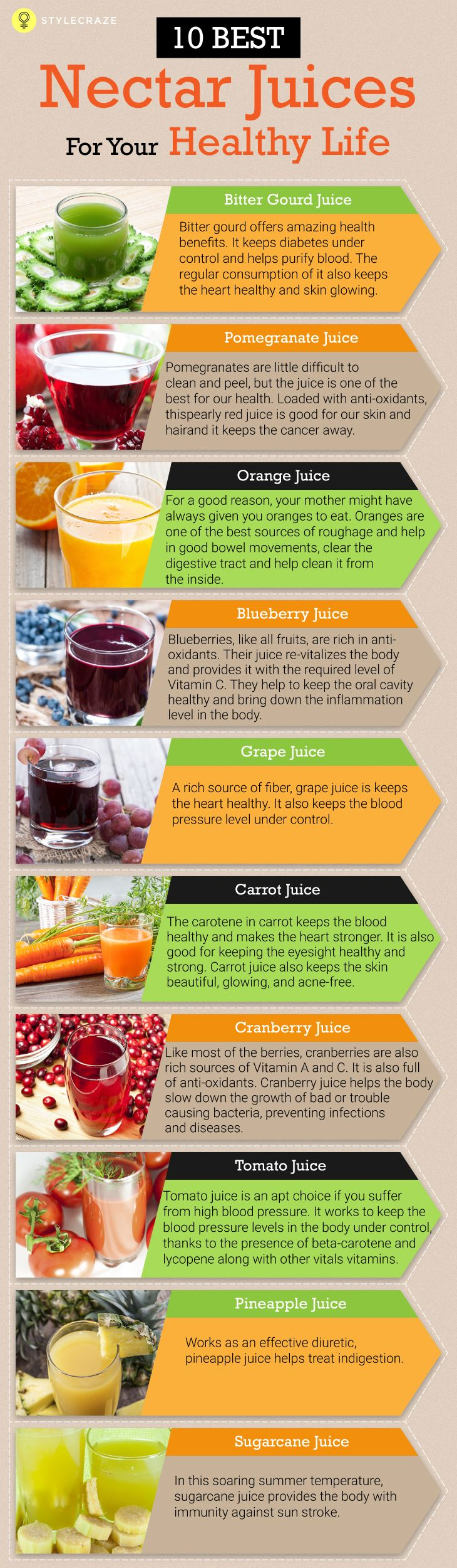 2 Simple Methods To Make Concentrated Fruit Juices At Home