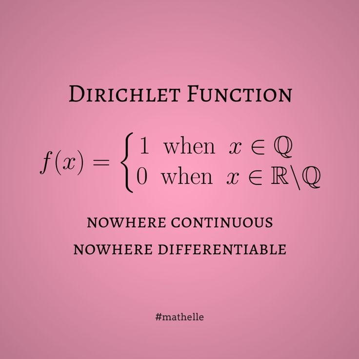 Dirichlet's function is nowhere continuous and nowhere differentiable. It is also nowhere Riemann integrable since its upper integral and lower integral do not equal anywhere.