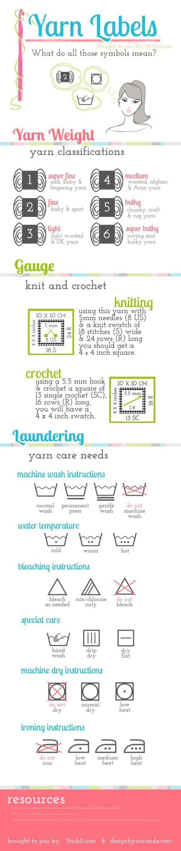 Understand Yarn Labels - are you searching for hacks about knitting for beginners? or crochet for beginners? these yarn hacks are designed to make your yarn crafts, yarn storage and crochet projects so much easier. how to choose yarn colours, matching yarn colors and making regular yarn much softer