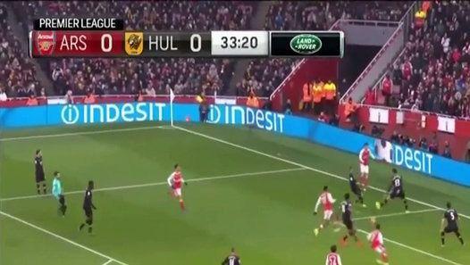 Arsenal vs Hull City 2:0 All Goals & Extended Highlights 11/02/2017 HD Arsenal vs Hull City 2:0 All Goals & Extended Highlights 11/02/2017 HD Arsenal vs Hull City 2:0 All Goals Highlights Extended -- Arsenal Hull City 11/02/2017