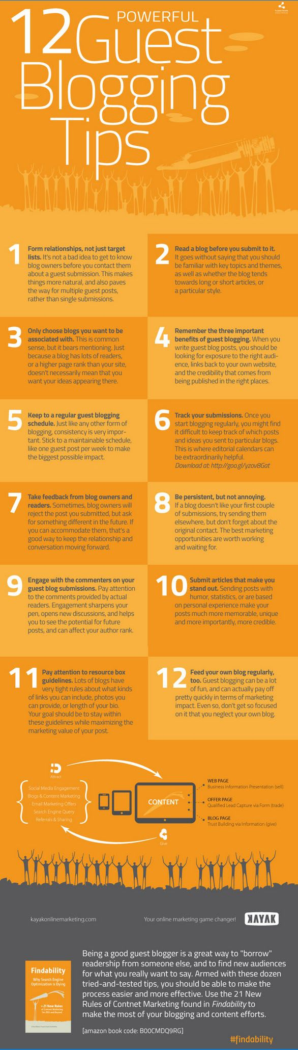 12 guest blogging tips to increase your blog traffic. #infographic #bloggingstrategies