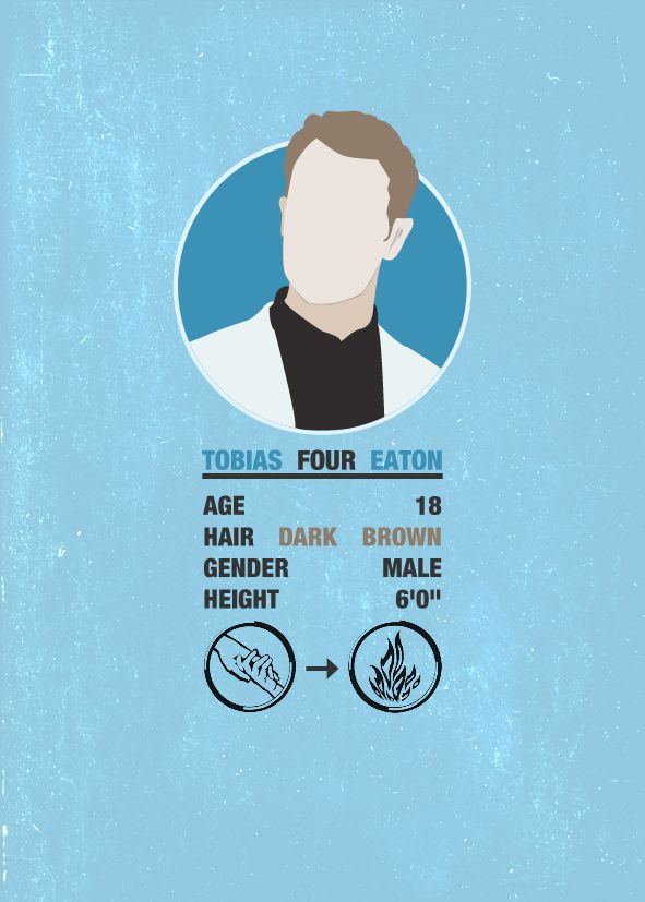 Tobias, Charatcer Profile