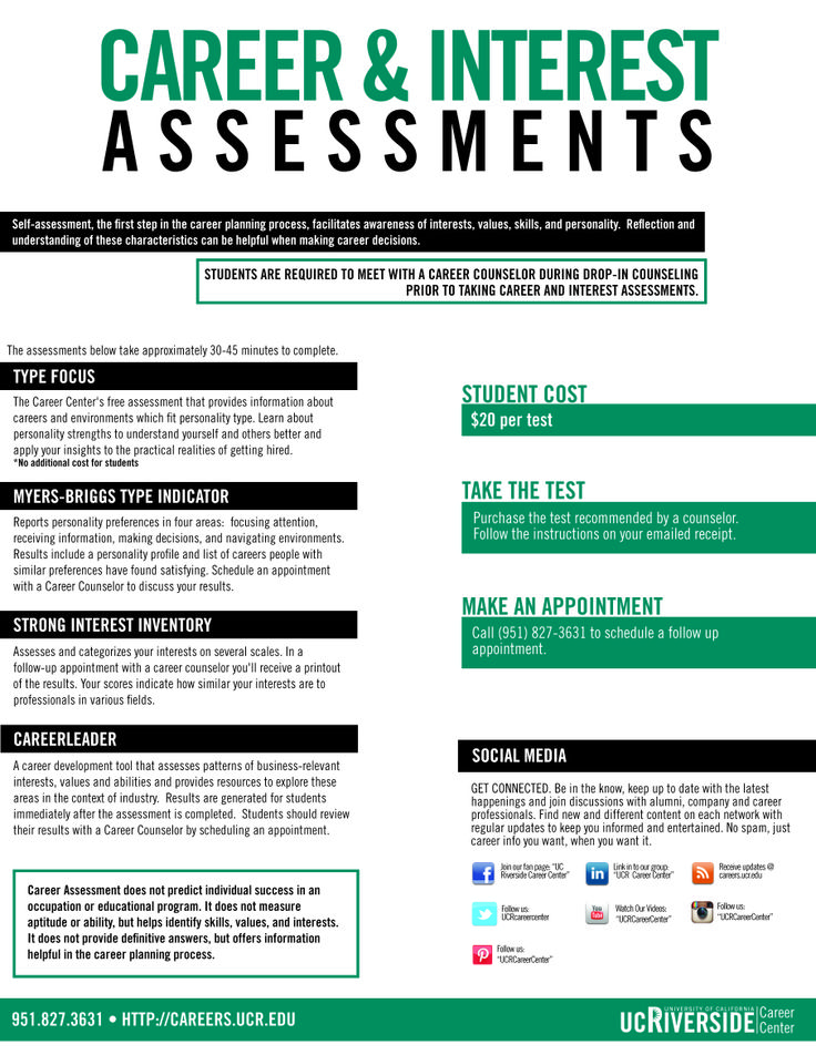 33 best images about career center resources on pinterest