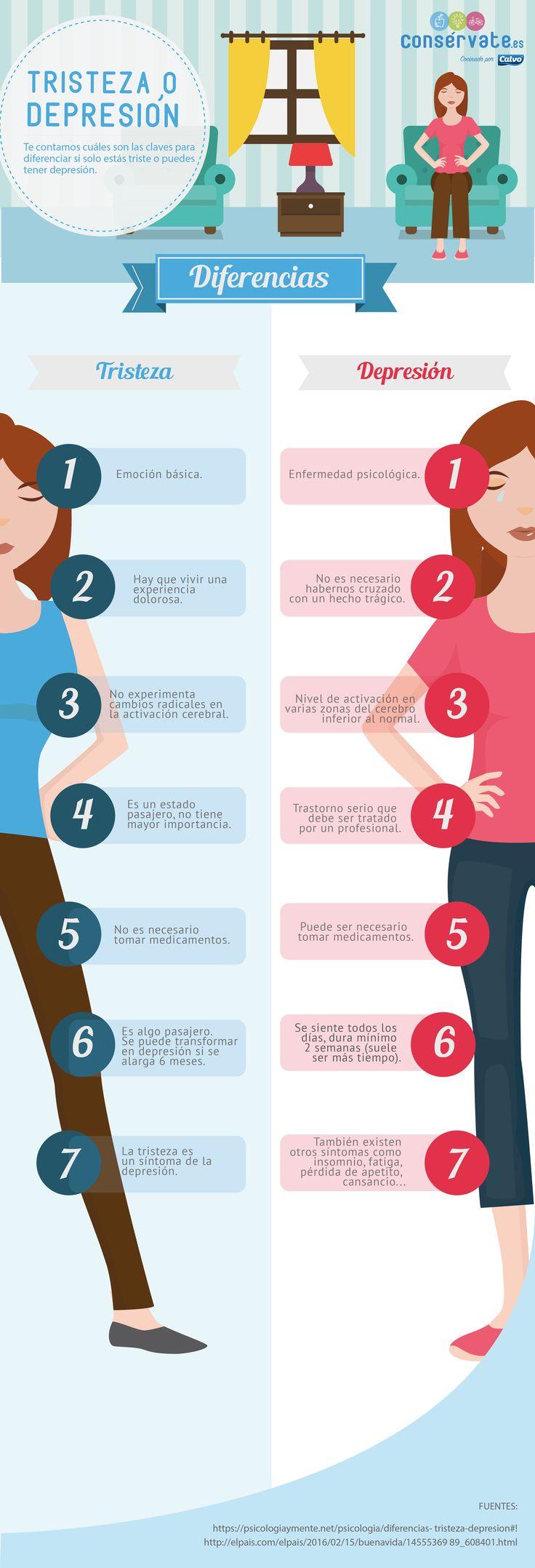 Tristeza o Depresión #infografia #infographic #health