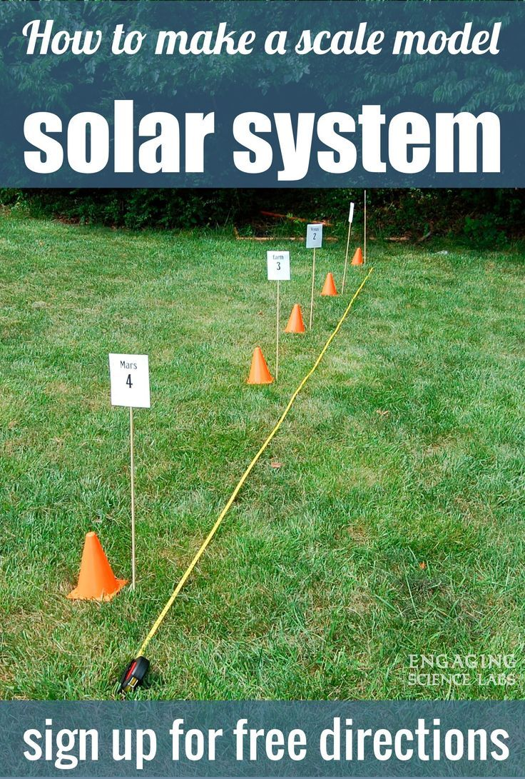 Scale Model of the Solar System: Inner and Outer Planets in
