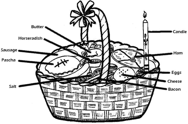 Traditional Easter Basket Byzantine Tradition