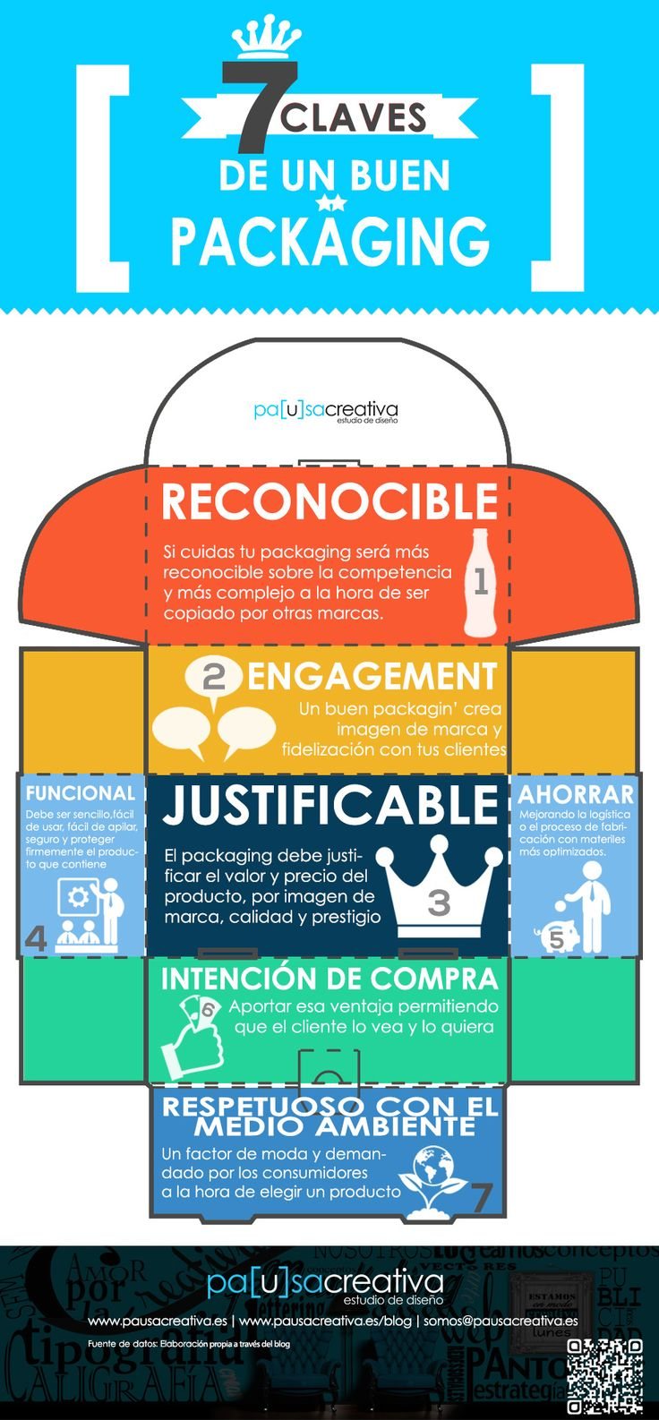 #INFOGRAFIA 7 Claves para un buen #packaging - PAUSA CREATIVA | BLOG