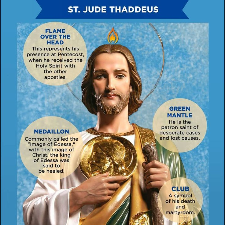 ~St. Jude Thaddeus, pray for us.