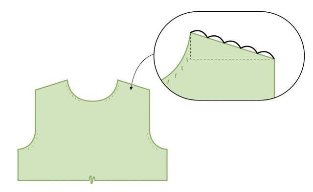 Magic Formula (diophantine equation) for knitting