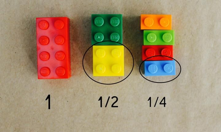 How to teach fractions with LEGO - Kidspot