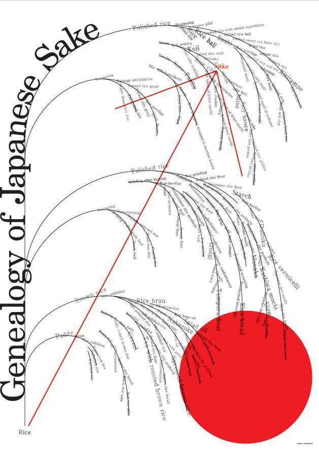 日本デザインコミッティーが主催する企画展『伝統の未来|02|日本酒 10人のグラフィックデザイナーによる日本酒ポスター展』が、1月27日から東京・…