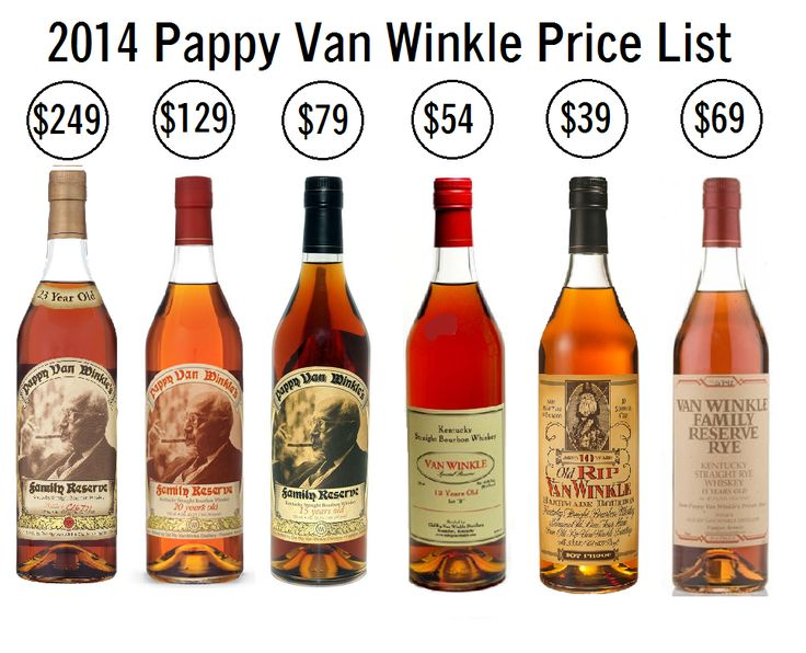 Pappy Van Winkle Bourbon - The entire FAMILY!!!!