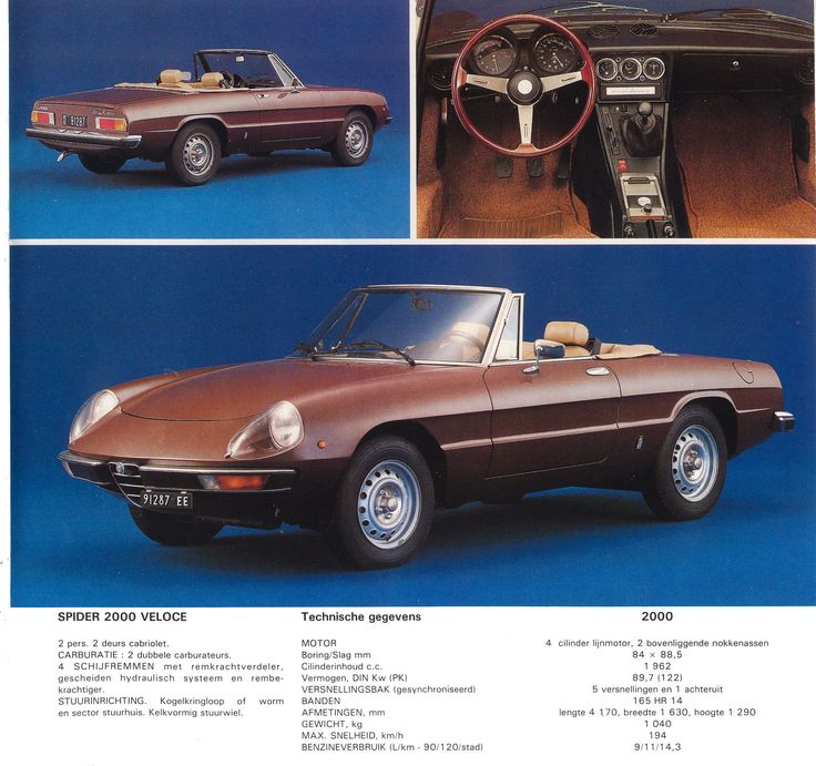 Alfa Romeo Spider Wiring Diagram On Category Alfa Romeo Wiring