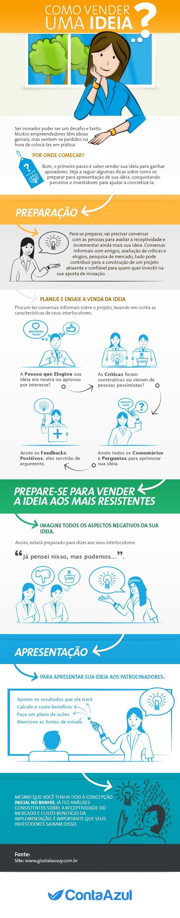 Como vender uma ideia? - Infográfico