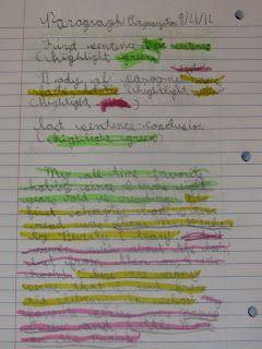 expository essay method of development