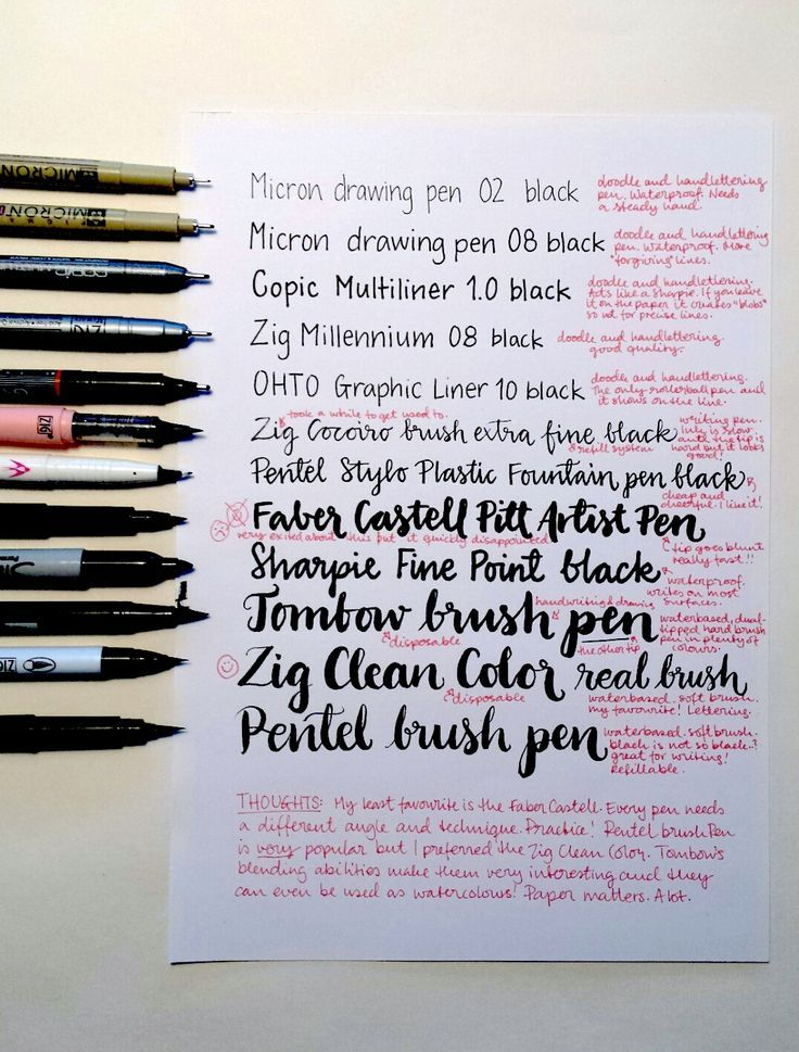 Not sure where to start with handlettering tools? I'm hoping to put this list to the test :)