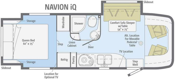Itasca Motorhomes - 2014 Navion & Navion IQ