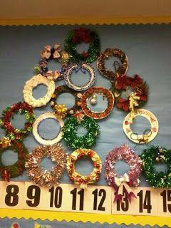 PreK--Preschool Ideas from Noey: wreath tree