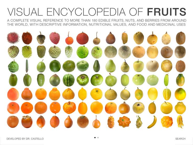 fruit encyclopedia app by photo