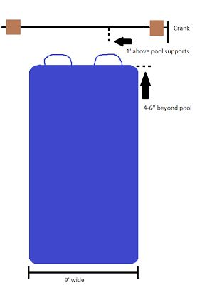 Pool Cover Storage Ideas diy rack pool cover pool pinterest diy rack This Insane House Diy Solar Cover Reel For An Above Ground Pool