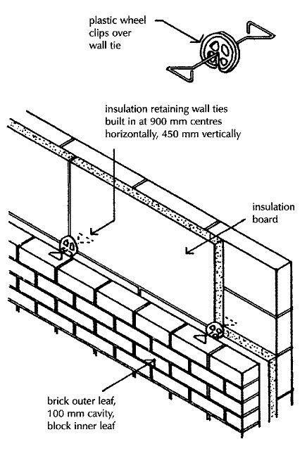 The 25+ best Cavity wall insulation ideas on Pinterest