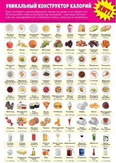 Самая удобная таблица калорийности продуктов!