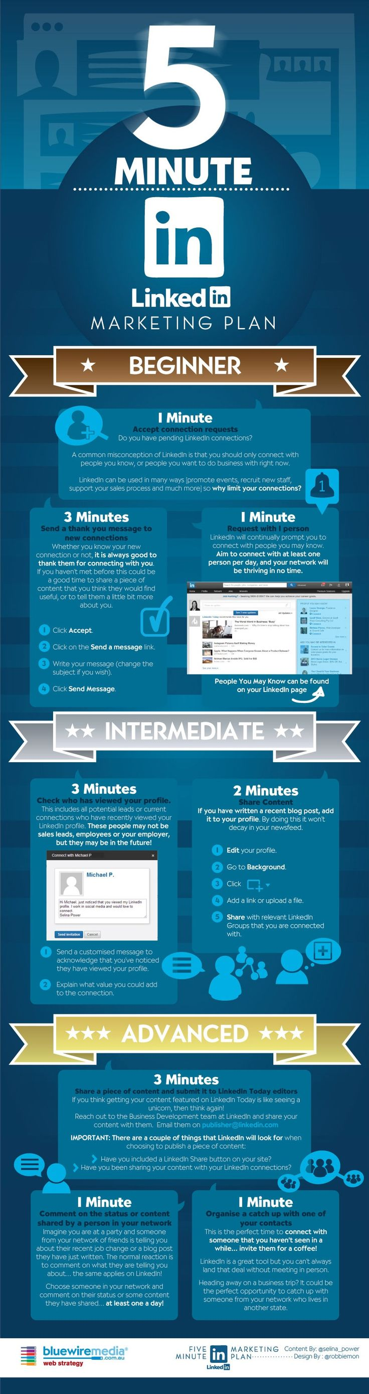 5 Minute #Linkedin Mangement Plan for Users of All Levels #Infographic | via #BornToBeSocial - Pinterest Marketing