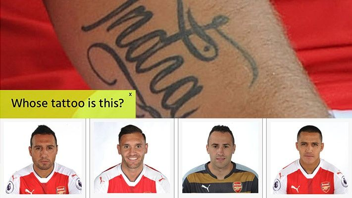 Trivia: Quiz: Match the player with their tattoo