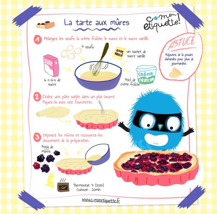 73 best recettes enfants images on pinterest illustrated recipe cooker recipes and desserts. Black Bedroom Furniture Sets. Home Design Ideas
