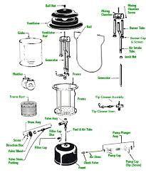 The 25 best coleman stove parts ideas on pinterest coleman lantern parts mozeypictures Images