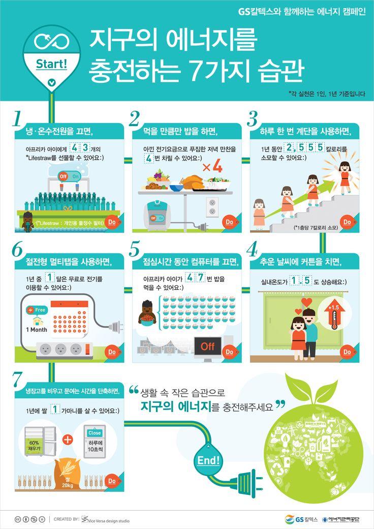 [Infographic] 지구의 에너지를 충전하는 7가지 습관