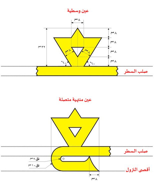 رسم حرف العين3 In 2021 Islamic Calligraphy Typeface Poster Arabic Books