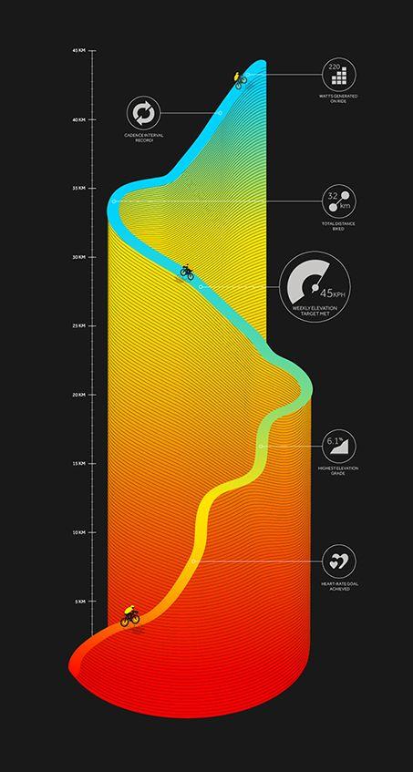 #INFOGRAPHIC http://porostocky.prosite.com/6517/114057/work/infographics
