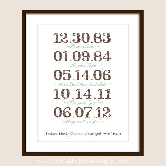 Important Dates From Birth to Dating to Marriage by SprinkledJoy, $14.95