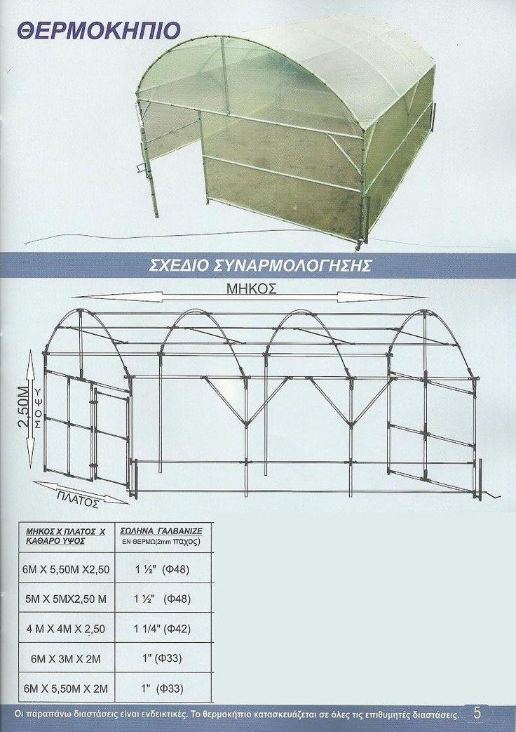 http://www.tentes-times.gr/sinarmologoumena_thermokipia.html
