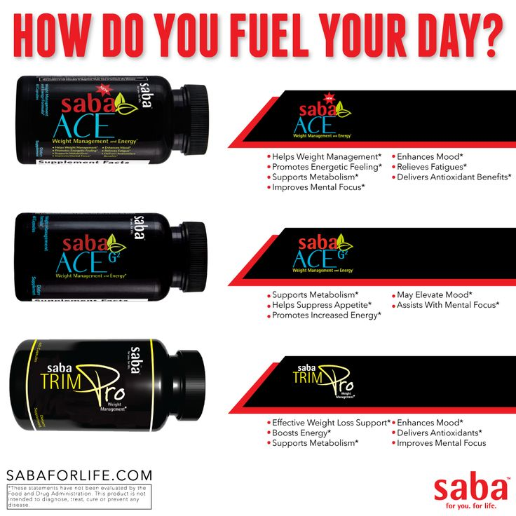 Need a weight management supplement? Our Saba ACE, Saba ACE G2 or our Saba Trim Pro are all great ways to fuel your day!