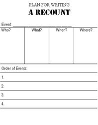 Plan for writing a recount