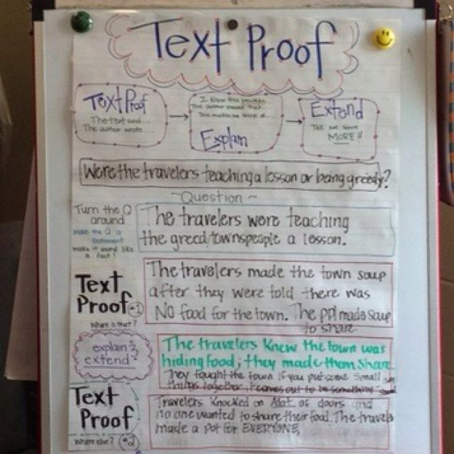 Text Proof by @Jessica Rae. (2nd Grade): Teaching, Anchor Charts, Writing, 640 640, Common Core, Classroom Ideas, Text Proof, 2Nd Grade